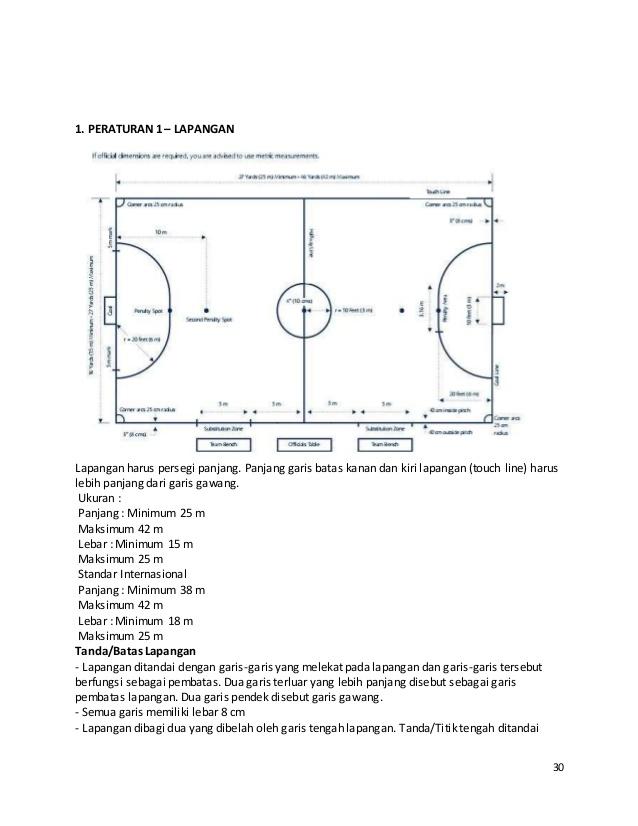 Gambar Lapangan Futsal Dan Ukurannya : gambar, lapangan, futsal, ukurannya, RENOVASI, RUMAH:, UKURAN, LAPANGAN, FUTSAL, STANDAR