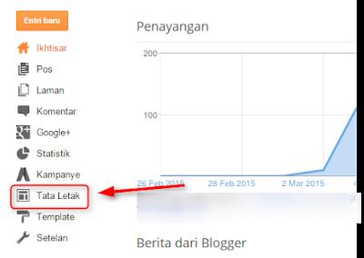 Cara menyembunyikan share button bawaan blogger