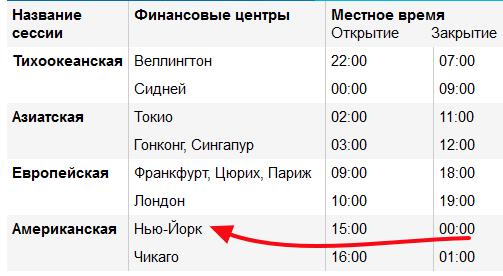 Рабочий советник forex atom экономический календарь.forex
