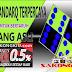 Bandar Taruhan Online BandarQ DominoQQ | SAKONGKIU