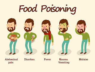 food-poisoning,www.healthnote25.com