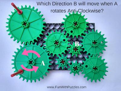 Rotating Wheels Visual Brain Teaser
