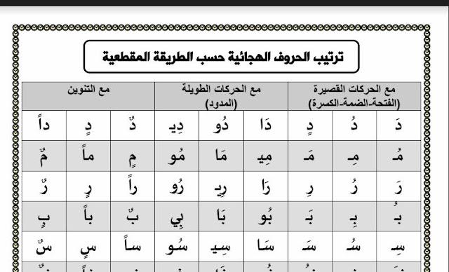جدول الحروف الهجائية حسب الطريقة المقطعية.pdf