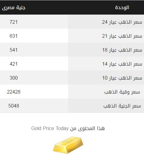 سعر الذهب, اسعار الذهب اليوم, سعر الذهب عيار21, سعر الذهب عيار 18