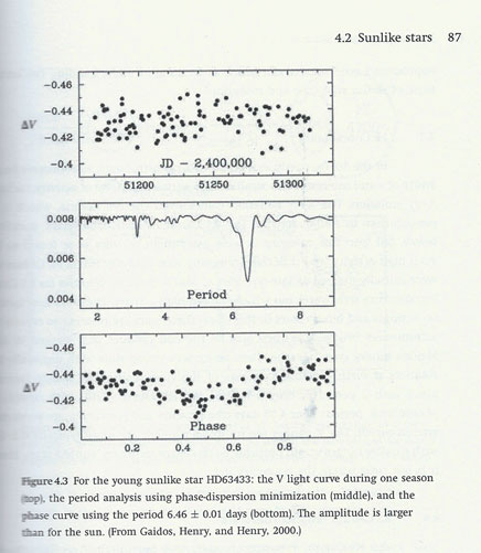 """Example showing variable star time series analysis (Source: """"Understanding Variable Stars"""", John Percy)"""