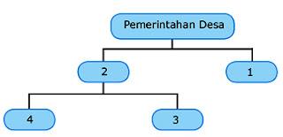 Soal-UAS-UKK-PKN-Kelas-4-SD-Semester-1