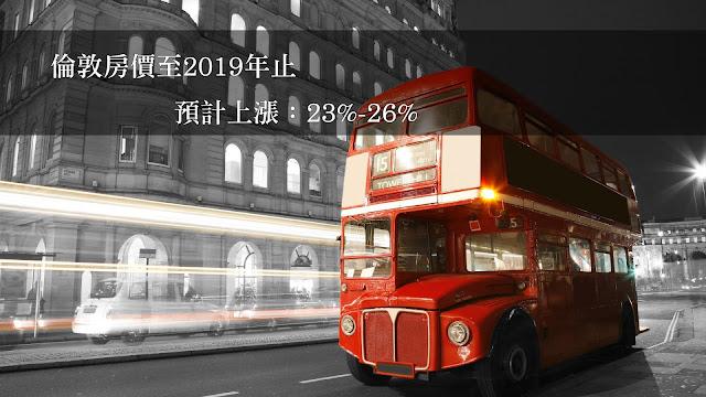 倫敦不動產平均房價