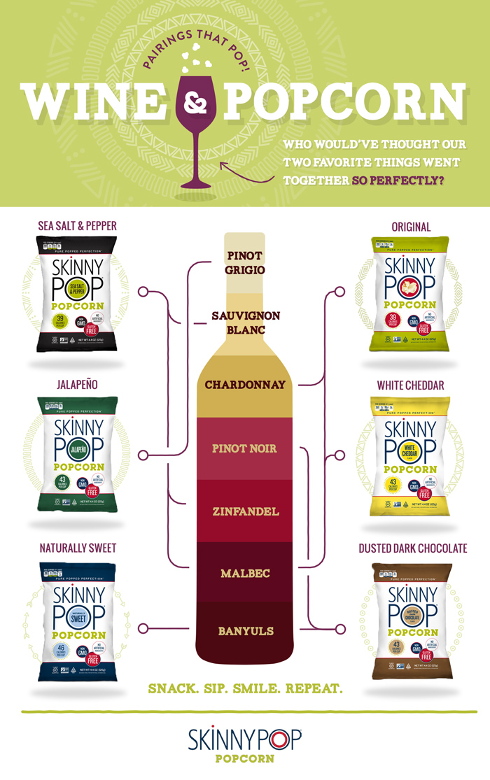 SkinnyPop Popcorn and Wine Guide