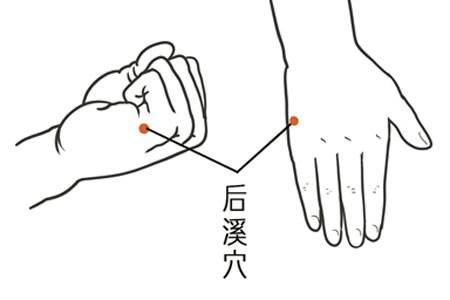 經絡不通身體會發出兩種信號中醫教你疏通兩經(四肢發冷、麻木感)