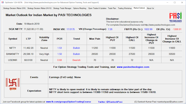 Indian Market Outlook: March 18, 2019