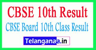 CBSE Board 10th Class Result