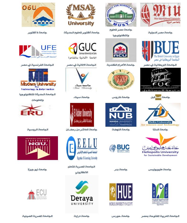 اسماء الجامعات الخاصة المعتمدة في مصر 2018