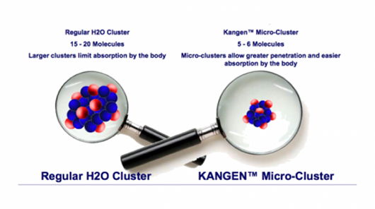 kangen water Micro Clustering ability