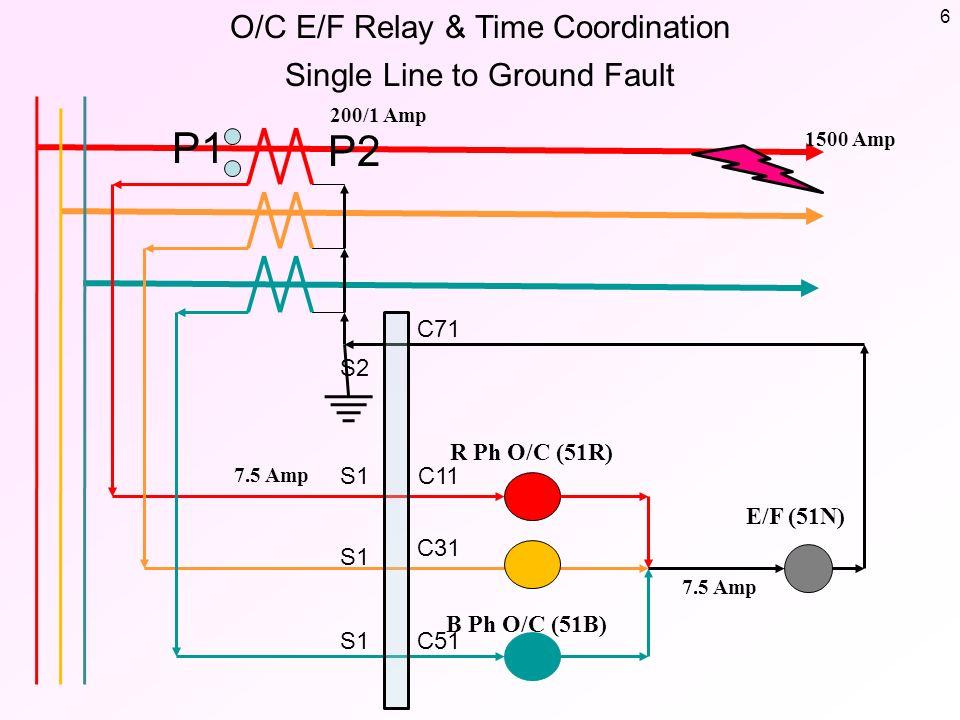 Hyderabad Institute Of Electrical Engineers  October 2016