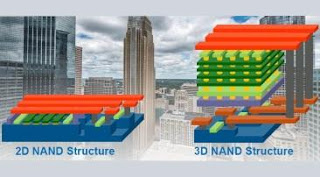 3D-NAND-Vs-2D-Flash 3D NAND Manufacturing Issues Technology