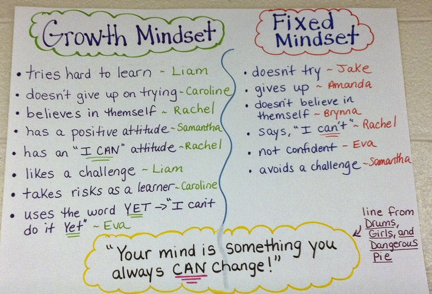 Two Reflective Teachers Teaching About Growth Mindset