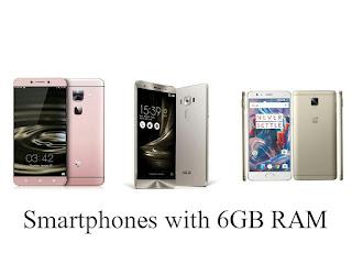 List of Smartphones with 6GB of RAM