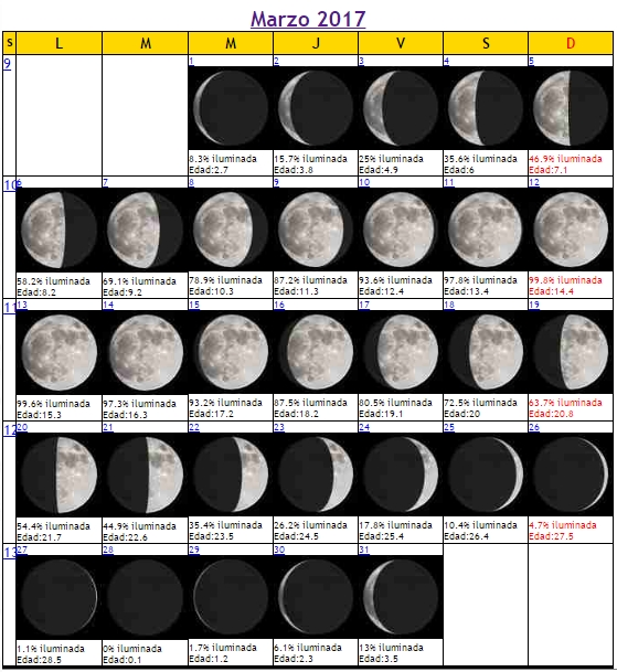 Astrociencias ecuador calendario lunar mes marzo 2017 for Calendario lunar junio