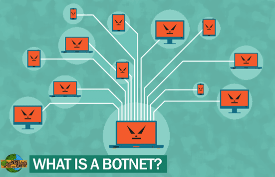 ما هو البوت نت وكيف تكتشفه وتحمي نفسك منه وتحذفه - What Is Botnet