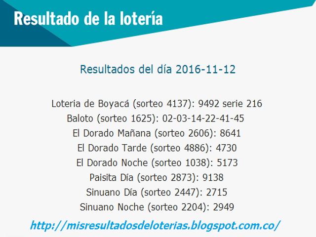 Resultados de las Loterias de Colombia anoche