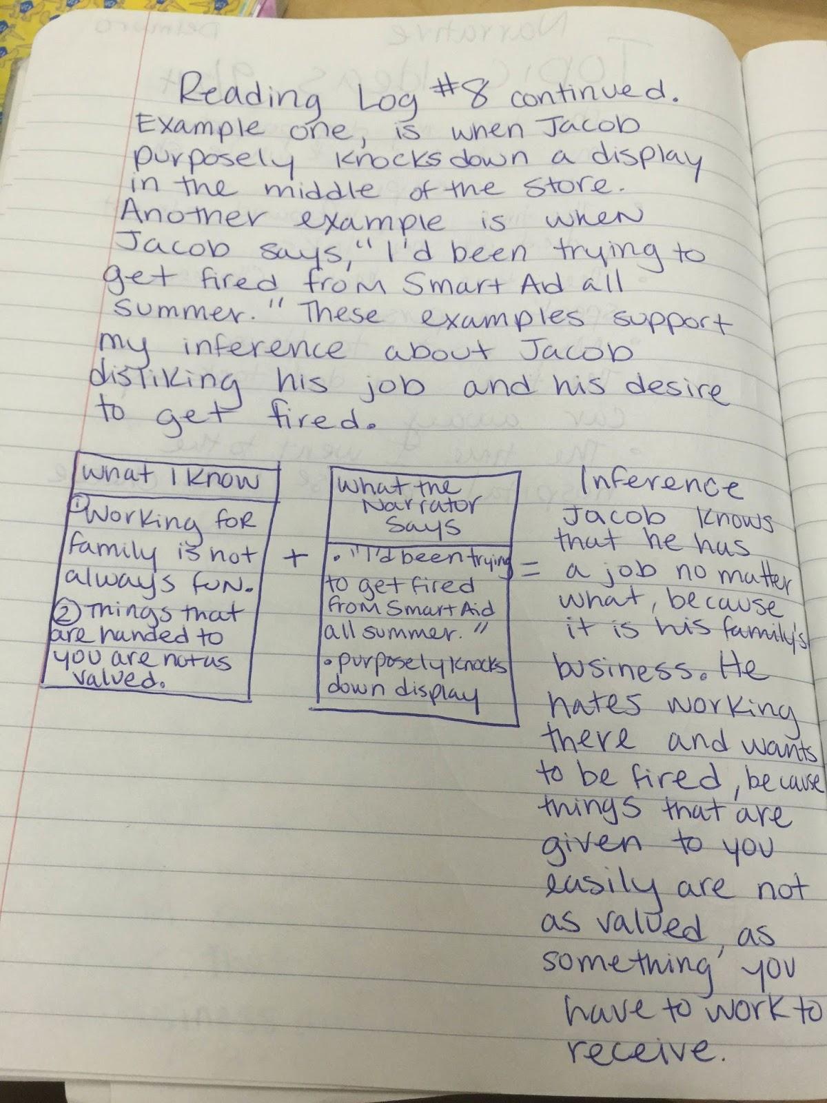 Mrs Delmuro S 6th Grade English Language Arts Blog