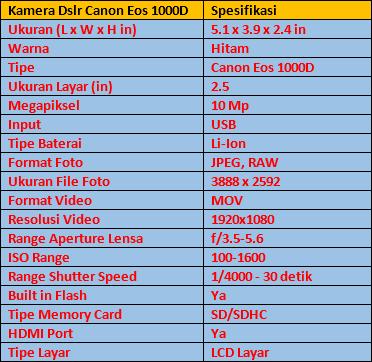 Review Spesifikasi Kamera Dslr Canon Eos 1000D