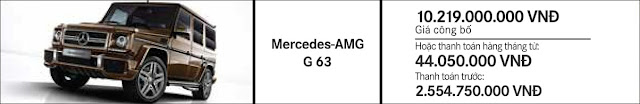 Giá xe Mercedes AMG G63 2017 tại Mercedes Trường Chinh