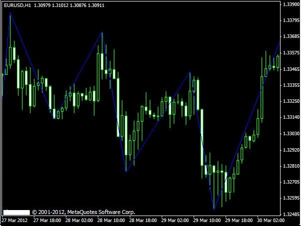 Fx scalper binary options