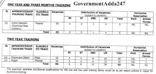Naval Dockyard Mumbai Recruitment 2018 for ITI Apprentice (318 Vacancies)