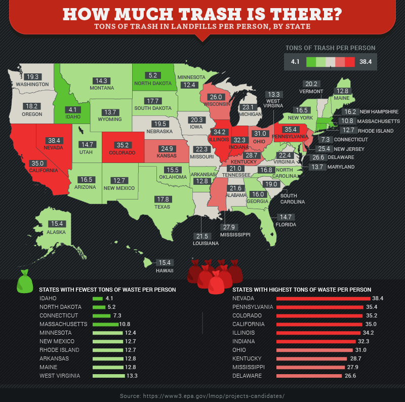 How much trash is there? (tons of trash in landfills per person, by state)