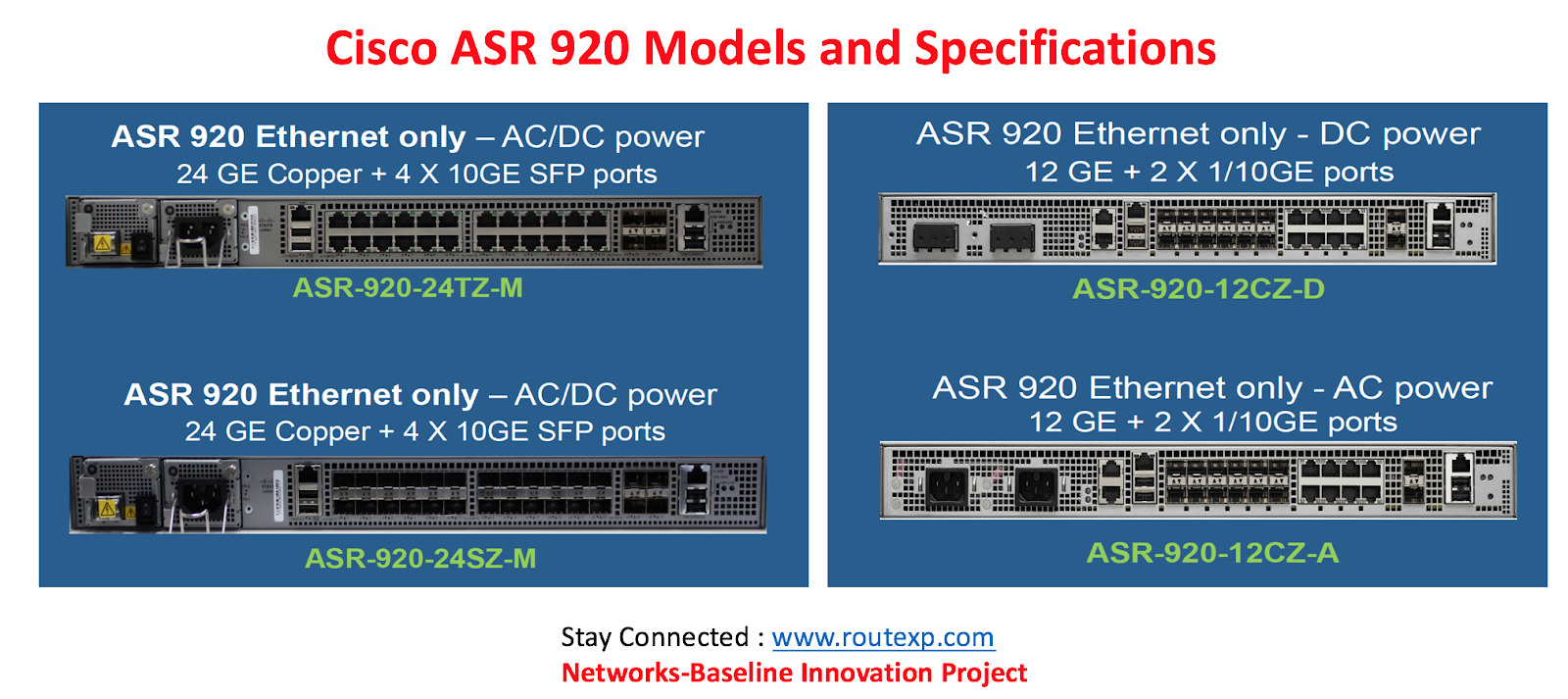 Introduction to Carrier Grade Cisco ASR routers: Cisco ASR