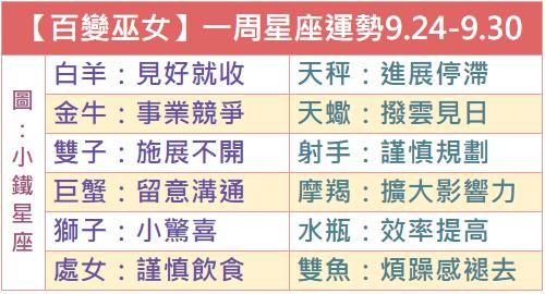 【百變巫女】一周星座運勢2018.9.24-9.30