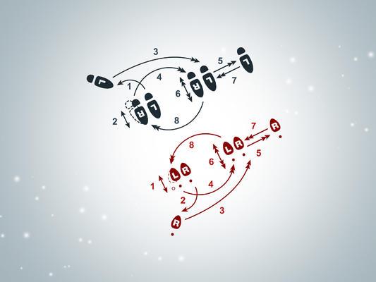 Let S Dance Slowfox Foxtrot on Slow Foxtrot Dance Steps