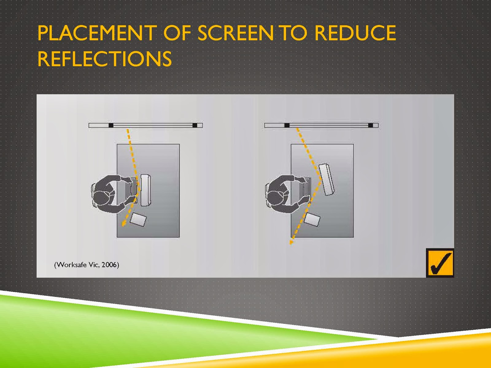 SCREEN PLACEMENT TO REDUCE REFLECTIONS