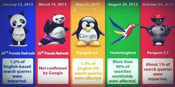 تحديثات-جوجل