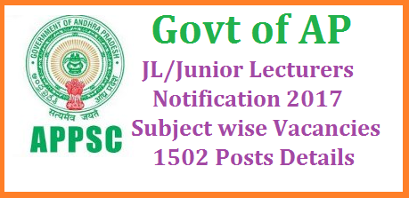 Andhra Pradesh JL Recruitment Notification to released for 1502 Posts in various Subjects | Subject wise Junior Lecturers Vacancies Details here Notification to be released by AP State Public Service Commission soon at its official Website www.psc.ap.gov.in. Junior Lecturers Posts Telugu Hindi English Mathematics Physics Zoology Botony History Civics Econoics Commerce Computers  ap-jl-junior-lecturers-recruitment-notificaion-2017-psc-vacancies-qualifications-syllabus-download