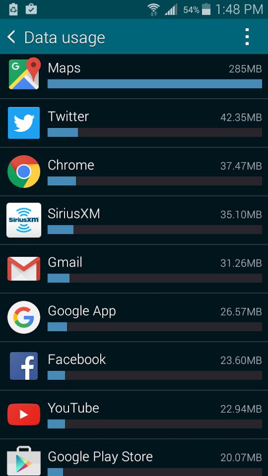 Google Maps Mobile Data Usage