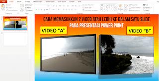 Cara cepat Memasukkan Video ke dalam Presentasi PowerPoint 2013