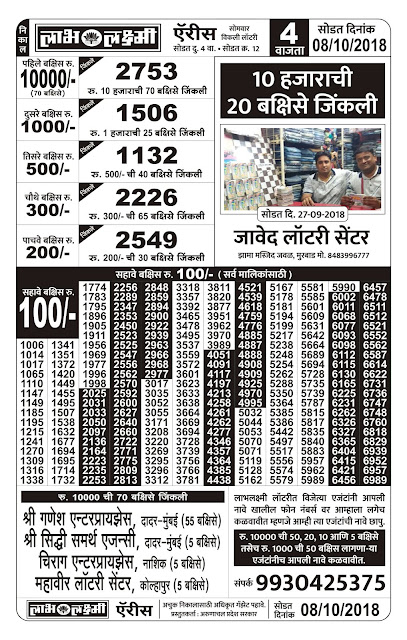 Labh Laxmi Aries Lottery Result - 08-10-2018