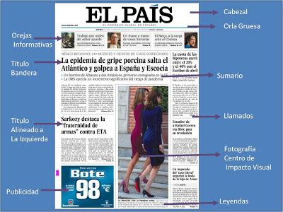 Libertad escrita medios impresos for Cuales son las partes de un periodico mural