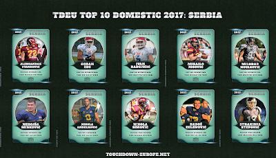 TDEU Top 10 Domestic 2017: SERBIA