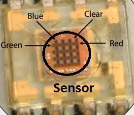 8 x 8 array of color sensor that's total of 64