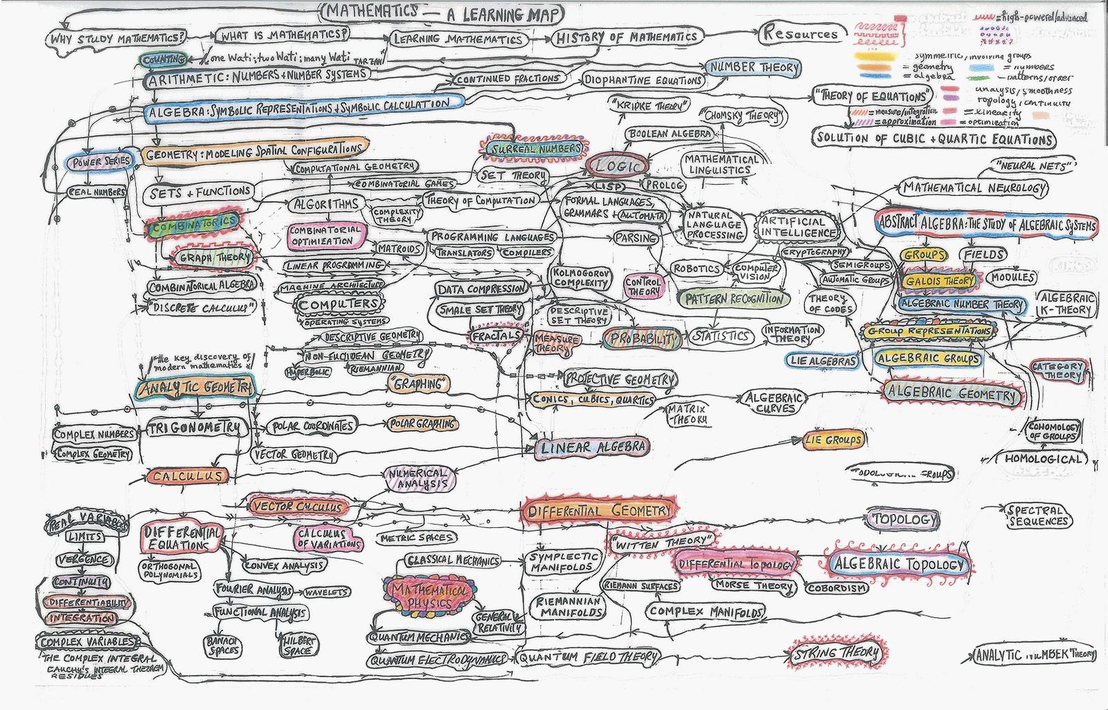 what is a tree diagram in math venny venn hgcyc historia genealogía ciencias y curiosidades mapa