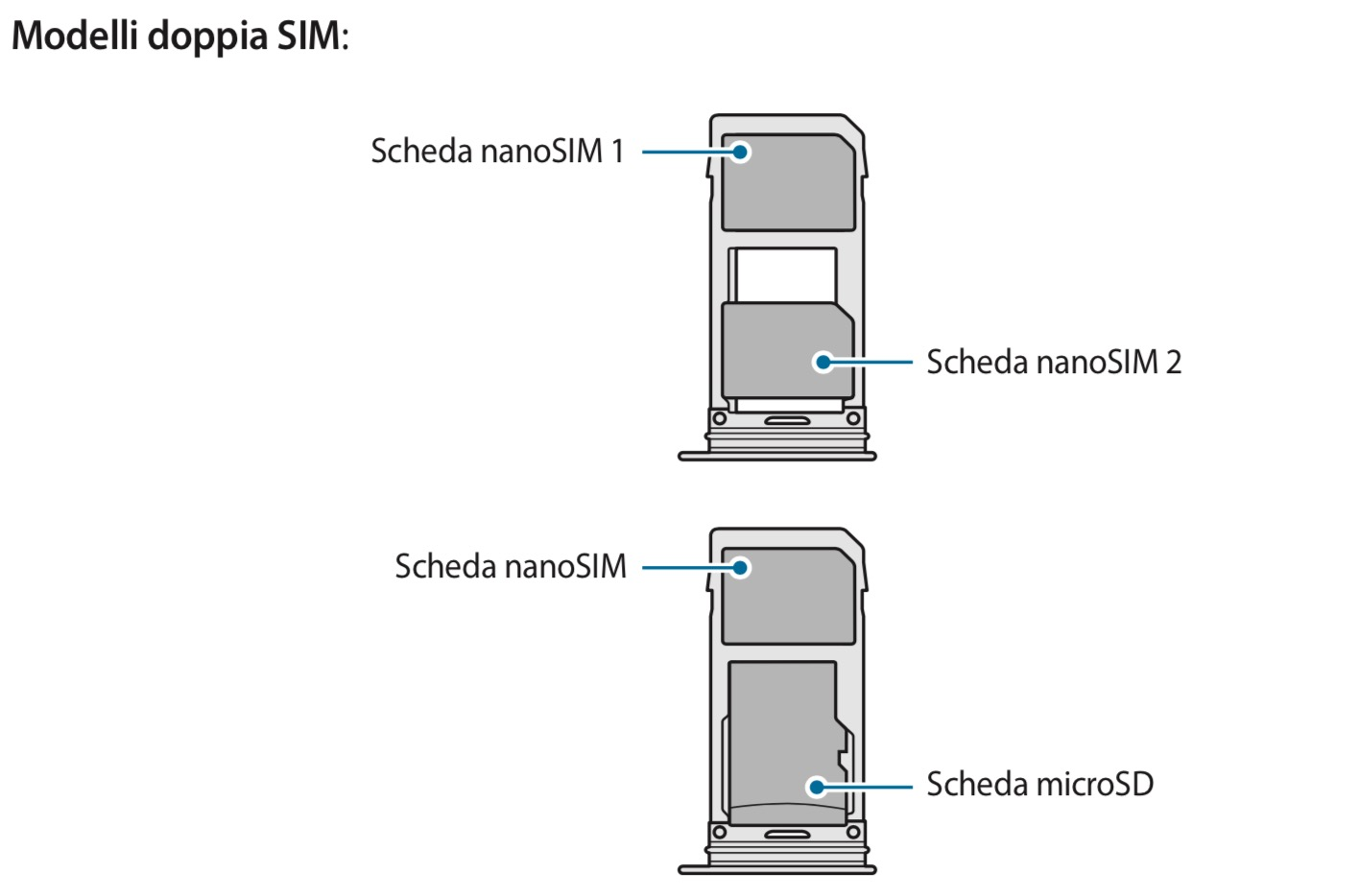 inserire scheda sim e micro sd nel samsung note 8
