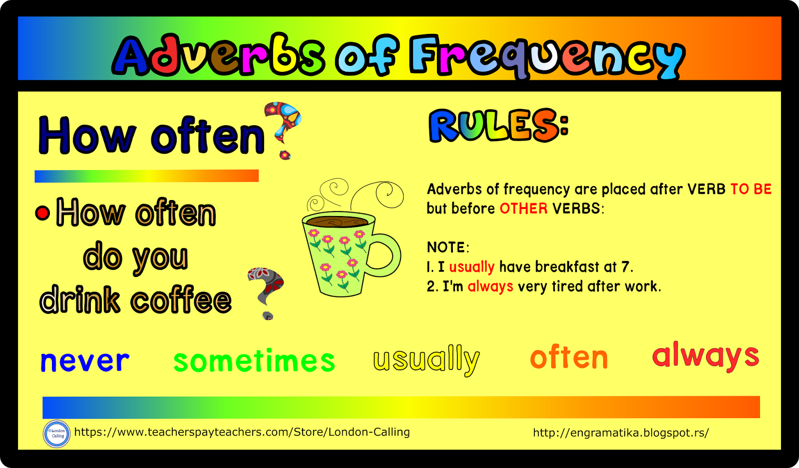 https://www.teacherspayteachers.com/Product/Adverbs-of-Frequency-Poster-FREEBIE-2570988