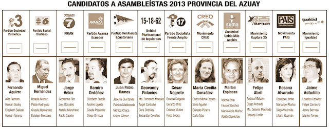 lista candidatos asamblea provincia azuay
