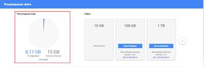 peyimpanan google drive