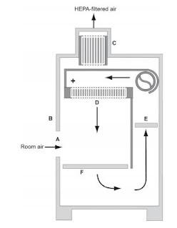 Gambar prinsip kerja BSC