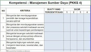 PKKS 4 berisi Tentang Kompetensi Manajemen Sumber Daya, https://gurujumi.blogspot.com/
