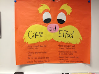 The Lorax cause and effect anchor chart
